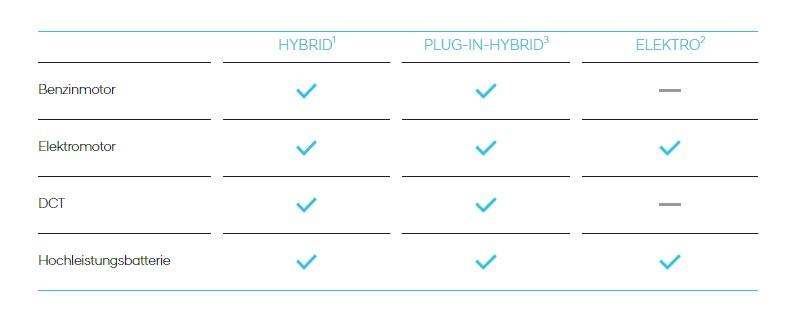 Hybrid_Auslegung_Verbrenner-Elektro