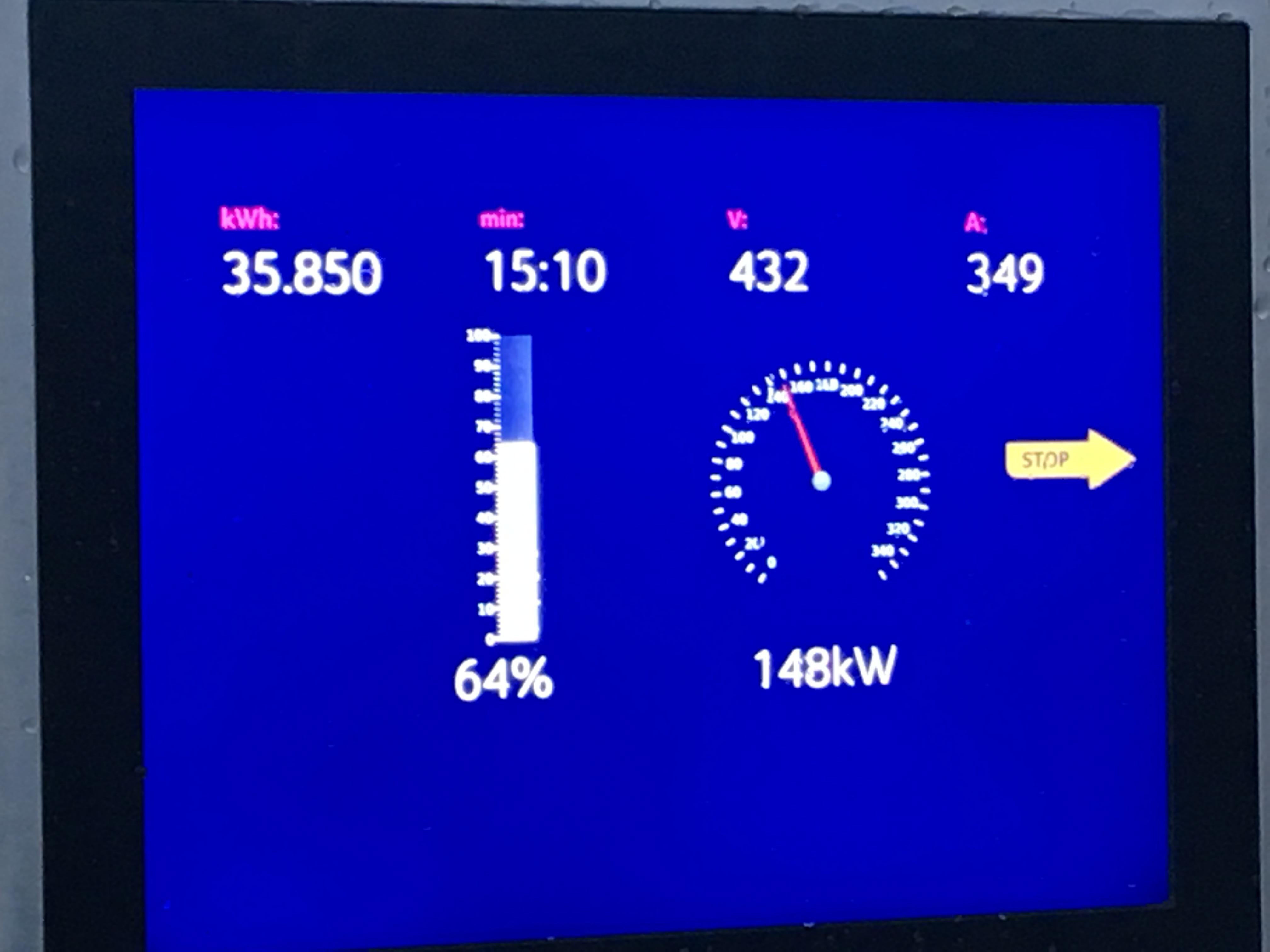 5. Test elektroauto aus ingolstadt euato HPC Laden Schnellladen 150 kw kwh bei Ionity Fastned Allego